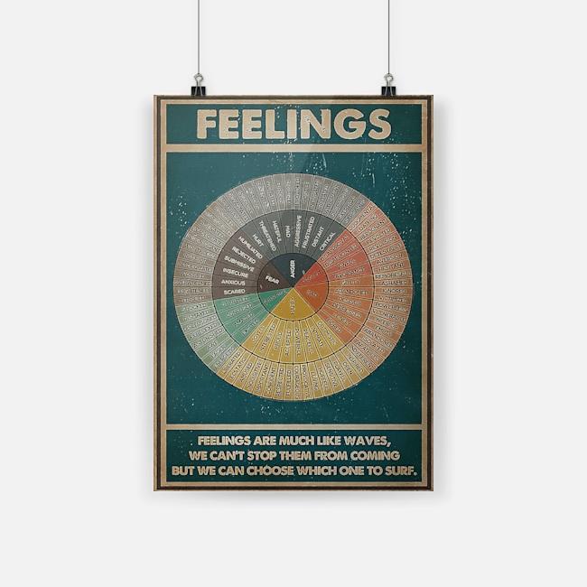 Poster feelings social worker