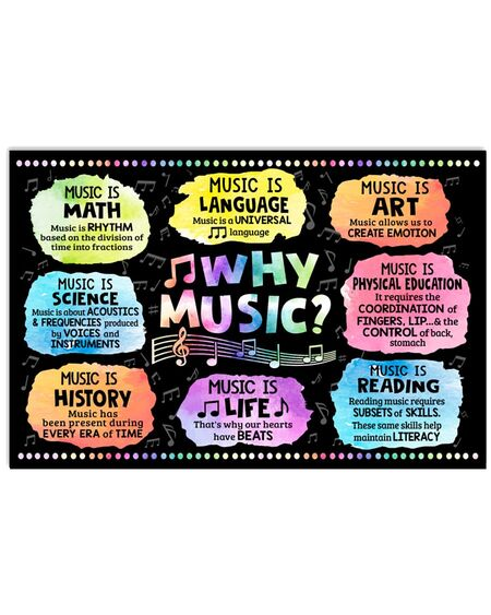 Amazing why music music is language music is art music is math music is life poster