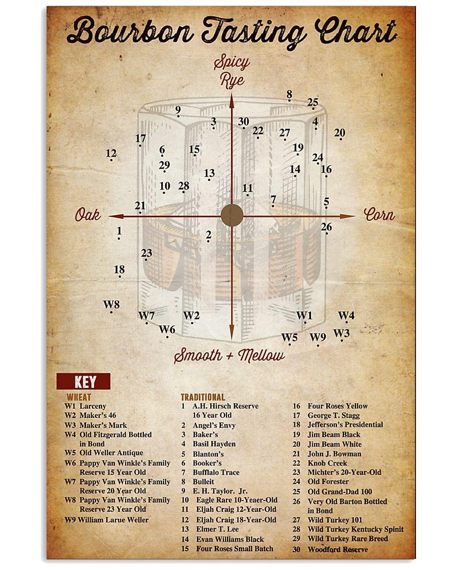 [LIMITED] Poster Bourbon tasting chart