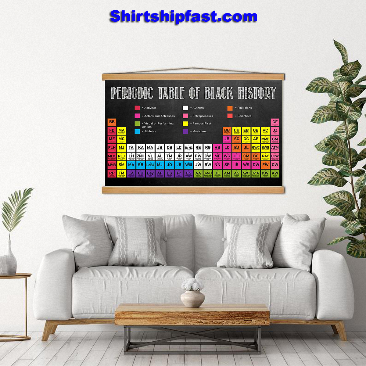 Periodic table of black history poster