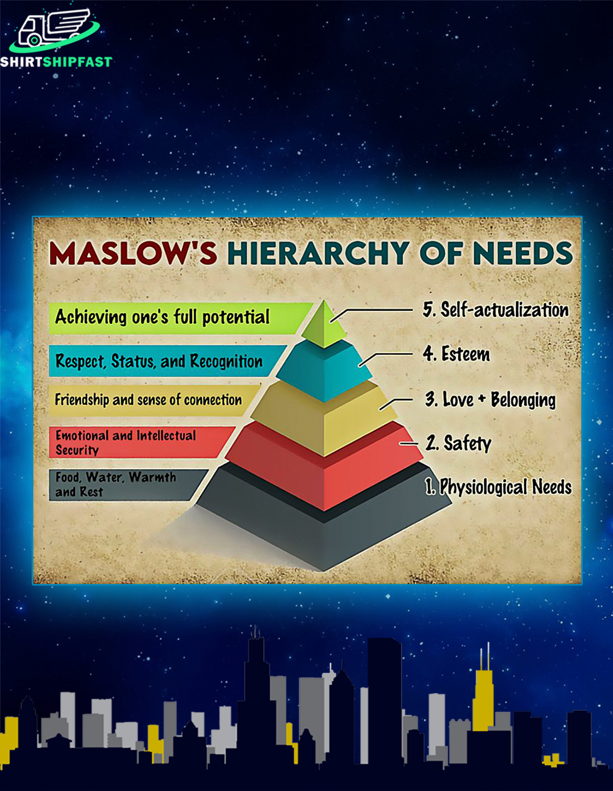 Social worker maslow's hierarchy of needs poster