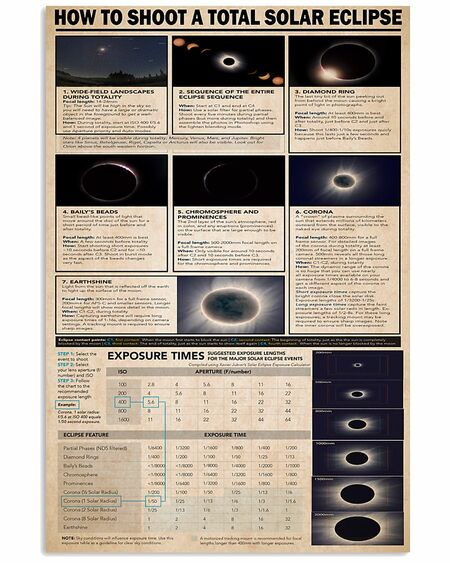 Amazing how to shoot a total solar eclipse photographer sports photography poster