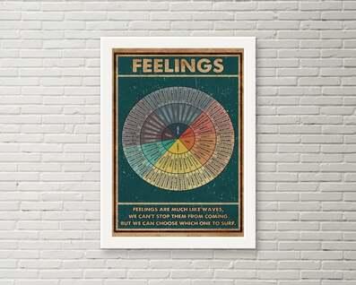 Amazing social worker feelings wheel chart poster