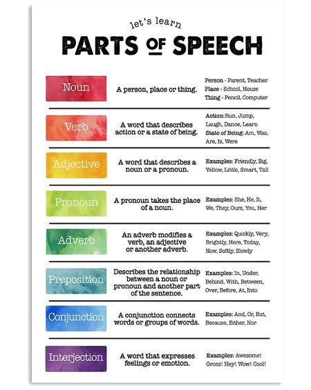 Amazing speech language pathologist parts of speech poster
