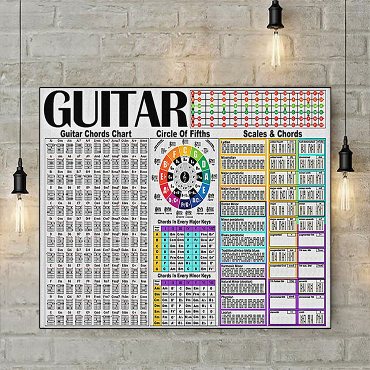Guitar for us Guitar chords chart poster