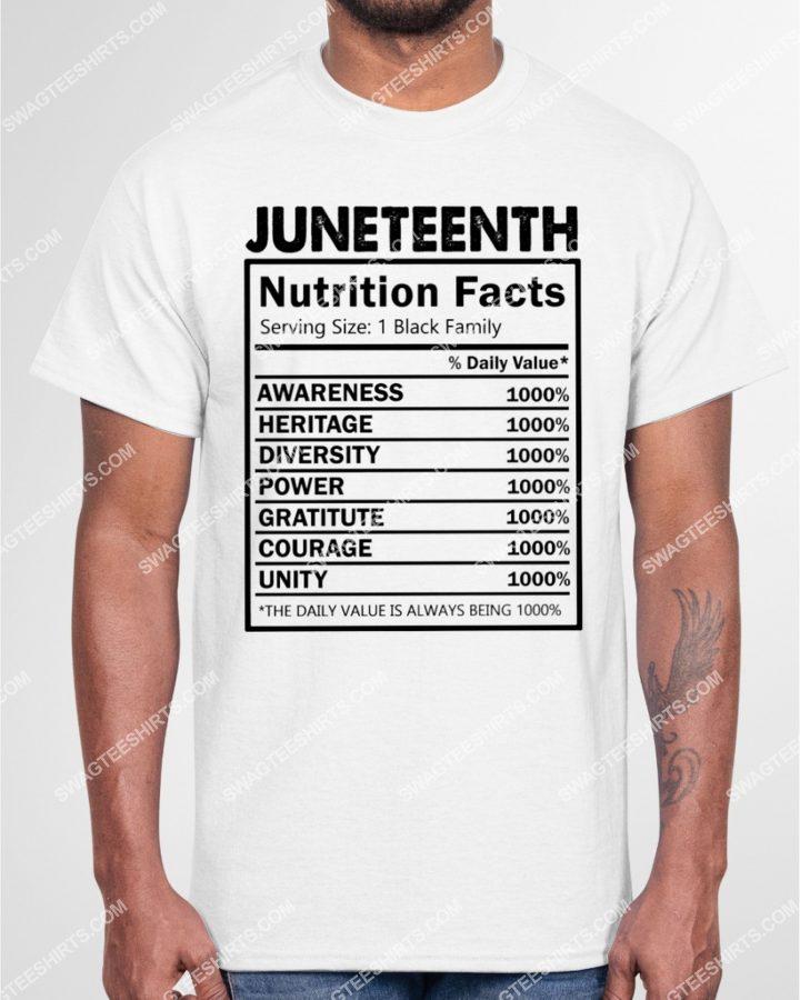 Amazingmariashirts] black pride juneteenth nutritional facts shirt